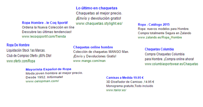 search engine marketing hombre